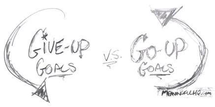 goals-vs-goals